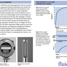 Kurz 454FTB Thermal Mass Flowmeter principles of operation