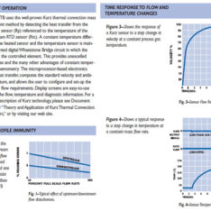 Kurz 534FTB Inline thermal mass flowmeter principles