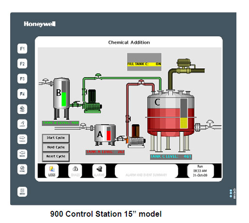 900CS illustration honeywell hc900 process control system  at virtualis.co