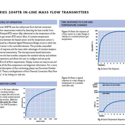 Kurz 504FTB Inline thermal mass flowmeter prinicples of operation