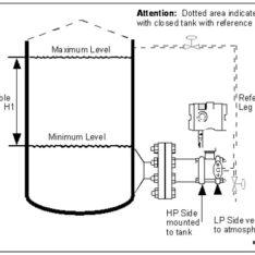 Honeywell STF800 Mounting arrangement