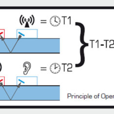 Micronics U3000 / U4000 principle of operation