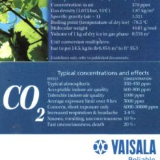 Properties of CO2 - Carbon Dioxide