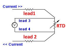 4 wire RTD