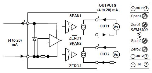 Industrial Control Systems Schematic