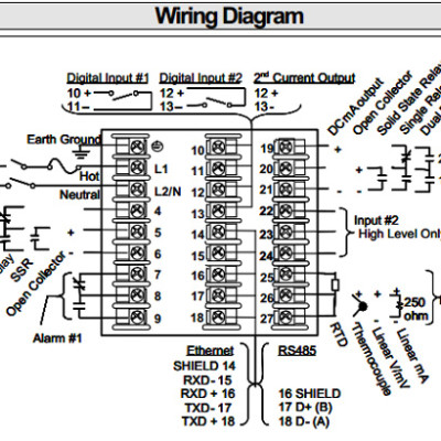 Honeywell UDC2500 IO details