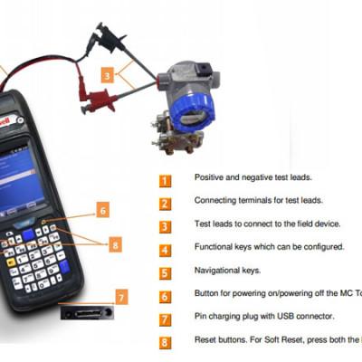 Honeywell MCT404 HART communicator assembly
