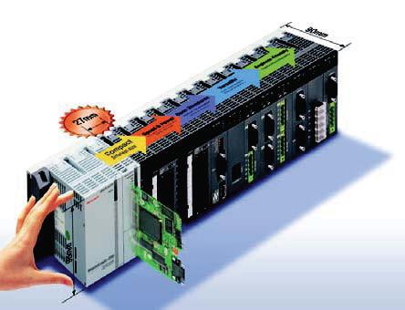 Honeywell Masterlogic PLC ML200 Compact Modules