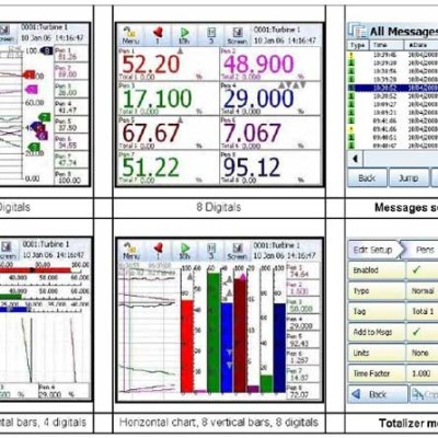 Honeywell MiniTrend Screens