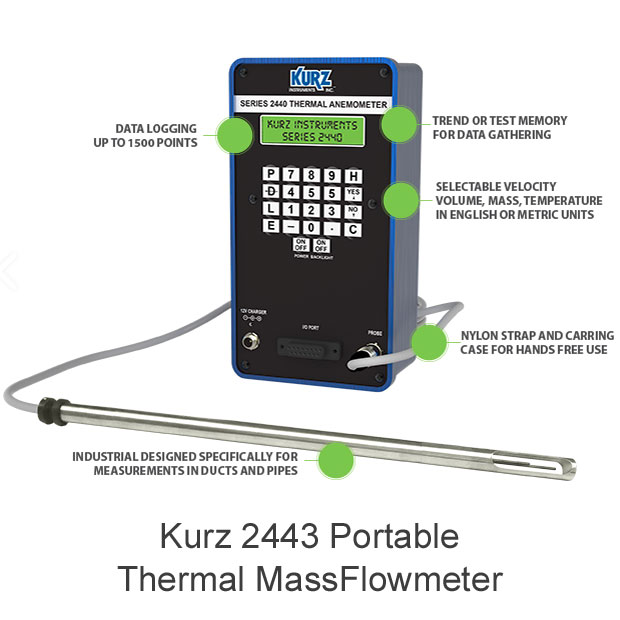 Kurz 2443 Portable Thermal Mass Flow Meter